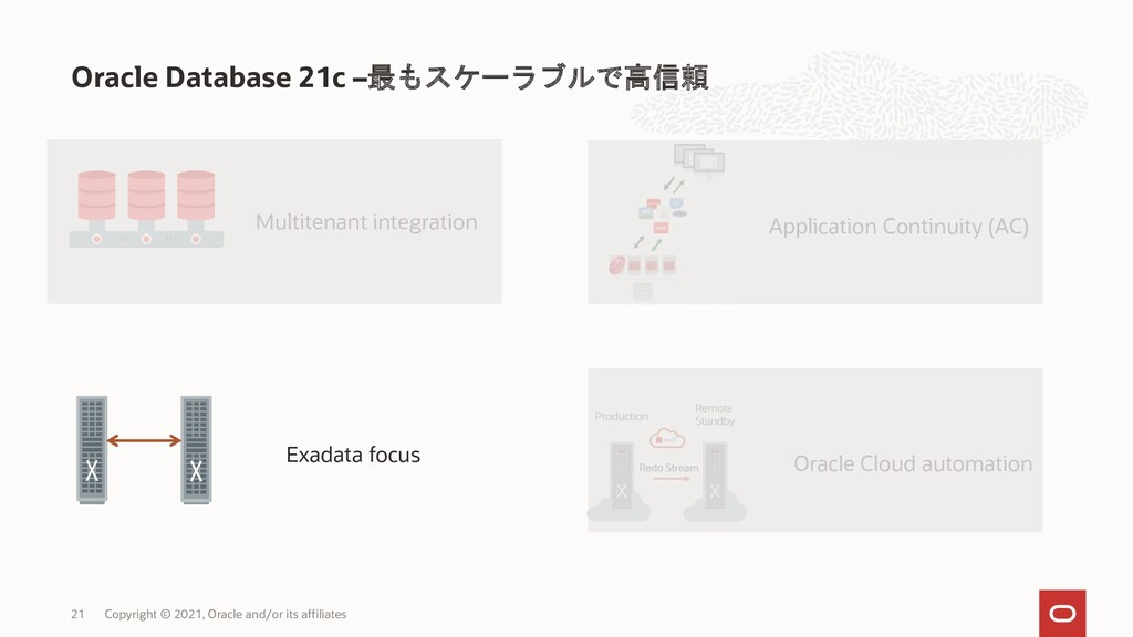 Oracle Cloud automation Oracle Database 21c –最も...
