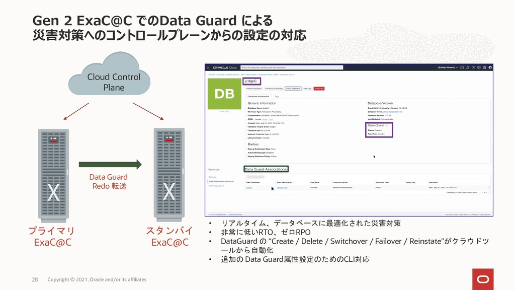 Gen 2 ExaC@C でのData Guard による 災害対策へのコントロールプレーンか...