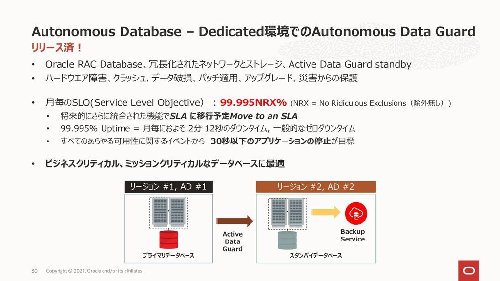 リリース済! • Oracle RAC Database、冗長化されたネットワークとストレージ...