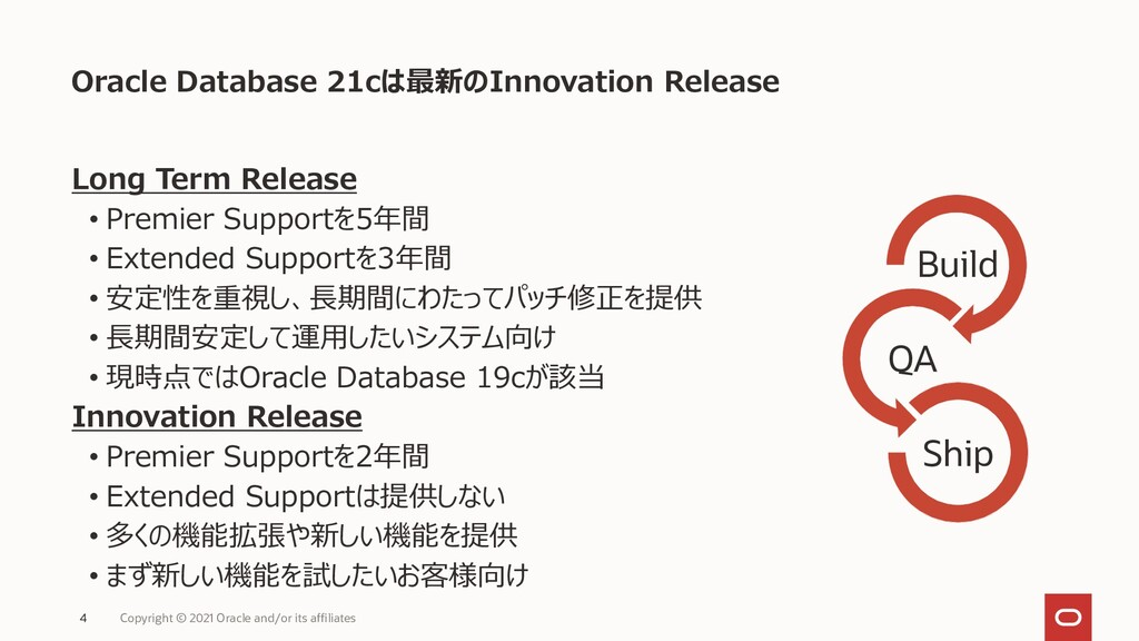 Oracle Database 21cは最新のInnovation Release Long ...