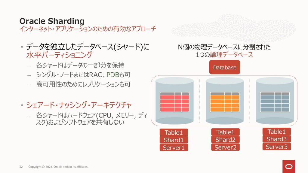 インターネット・アプリケーションのための有効なアプローチ Oracle Sharding • ...