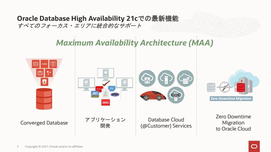 Oracle Database High Availability 21cでの最新機能 すべて...