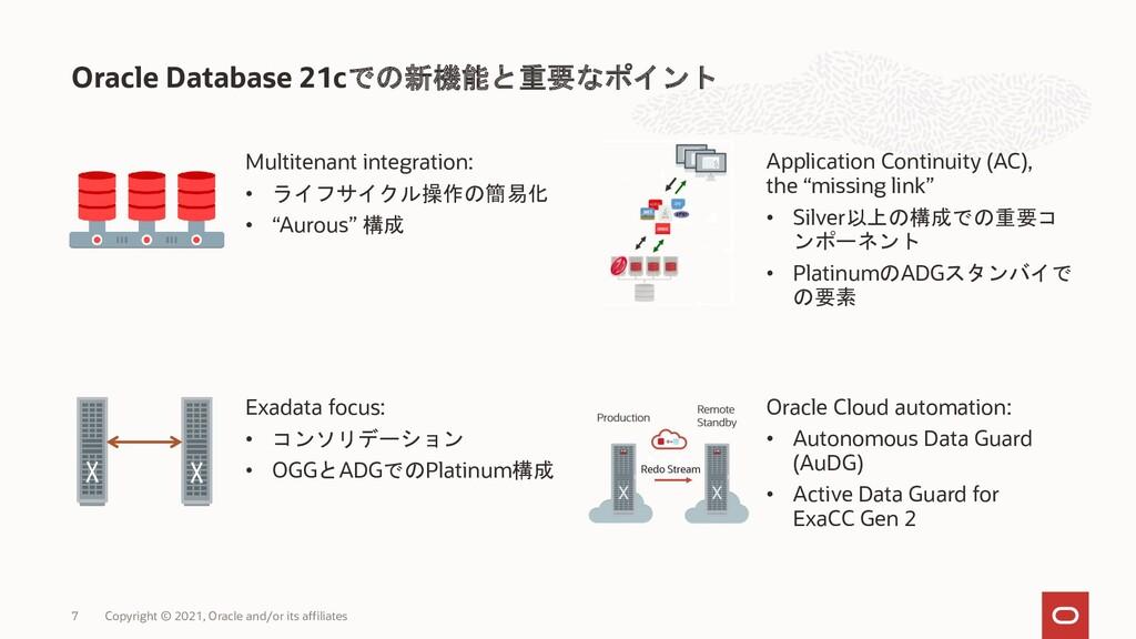 Exadata focus: • コンソリデーション • OGGとADGでのPlatinum構...