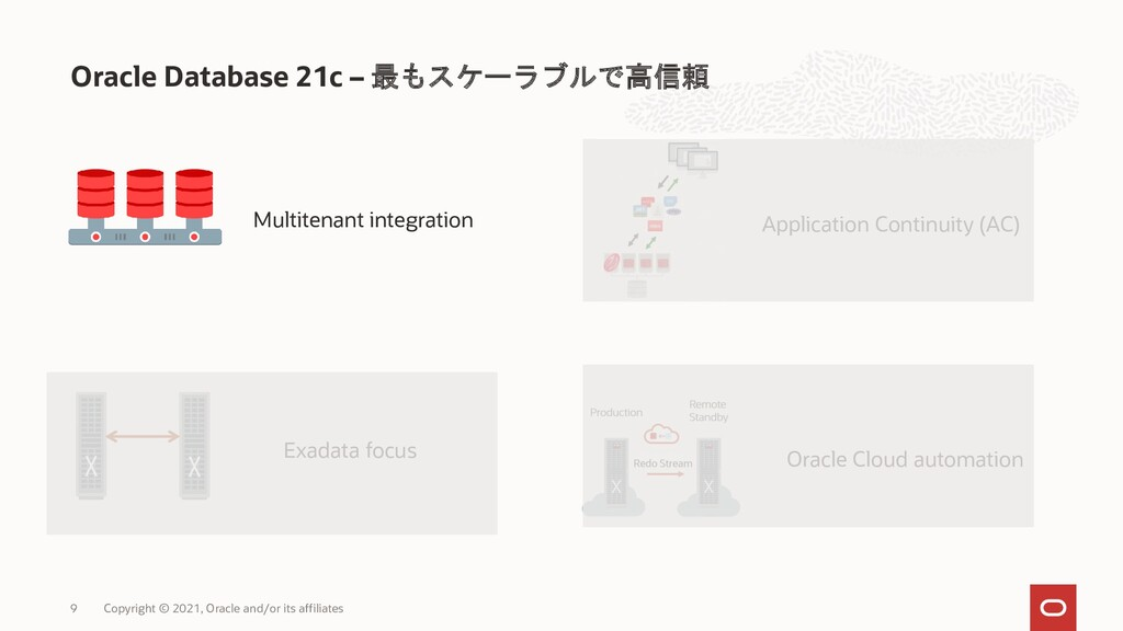 Oracle Cloud automation Oracle Database 21c – 最...
