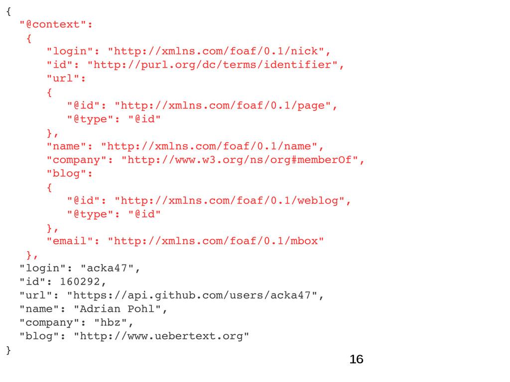 "16 { ""@context"": { ""login"": ""http://xmlns.com/f..."
