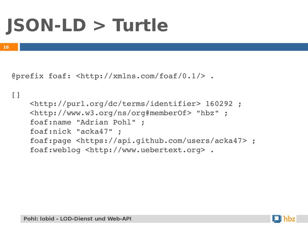 JSON-LD > Turtle 18 @prefix foaf: <http://xmlns...