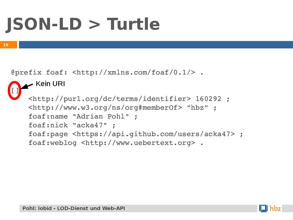 JSON-LD > Turtle 19 @prefix foaf: <http://xmlns...