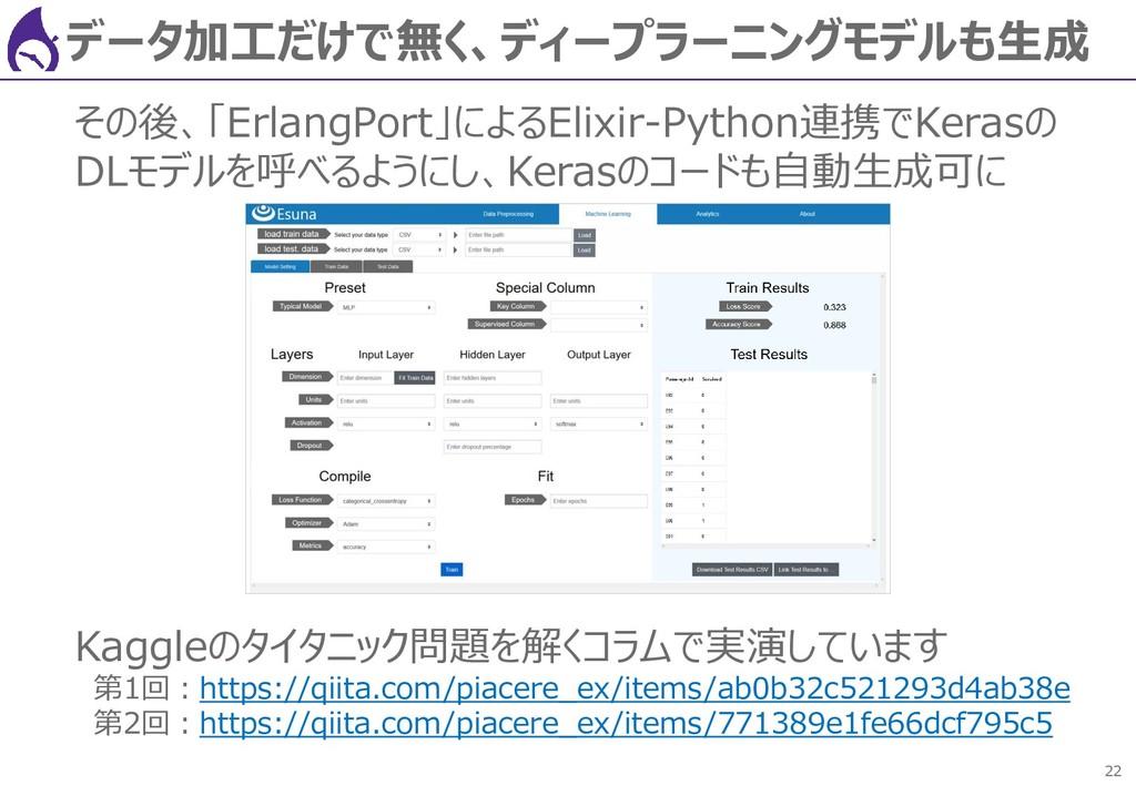 22 データ加工だけで無く、ディープラーニングモデルも生成 その後、「ErlangPort」に...