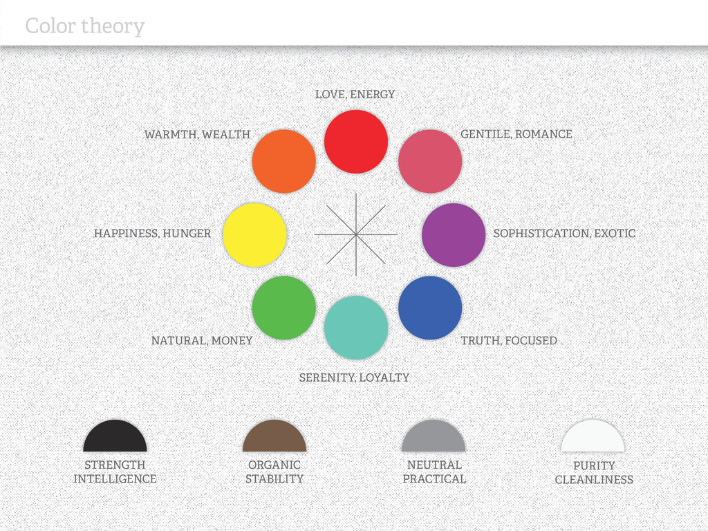 Color theory PURITY CLEANLINESS LOVE, ENERGY SE...