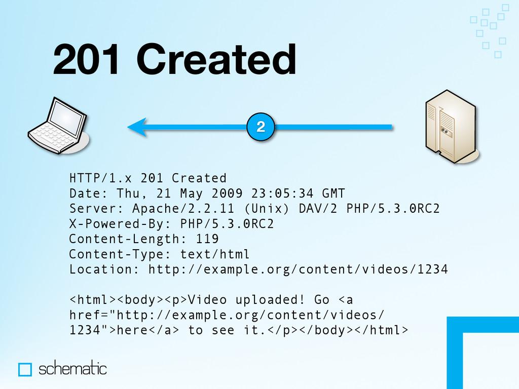 201 Created 2 HTTP/1.x 201 Created Date: Thu, 2...