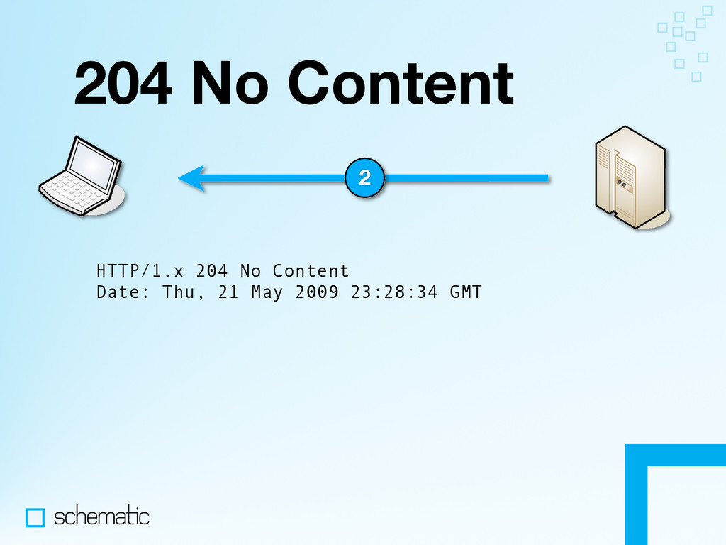 204 No Content 2 HTTP/1.x 204 No Content Date: ...