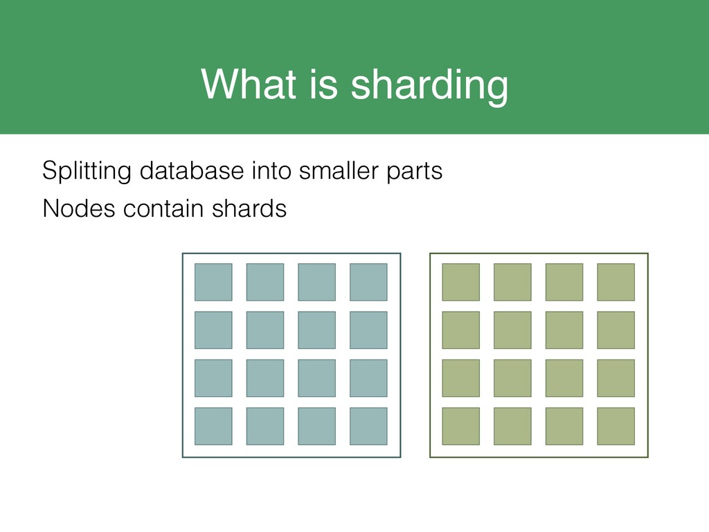 What is sharding Splitting database into smalle...