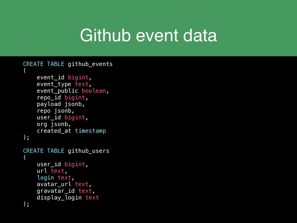 Github event data CREATE TABLE github_events ( ...