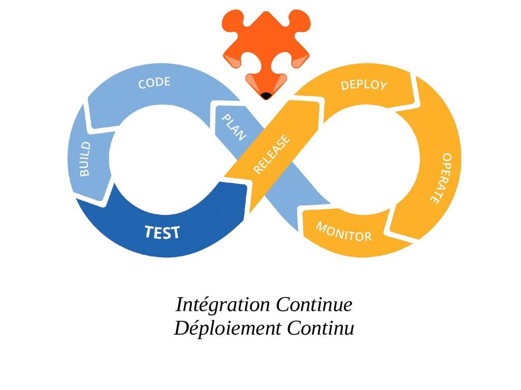 Intégration Continue Déploiement Continu