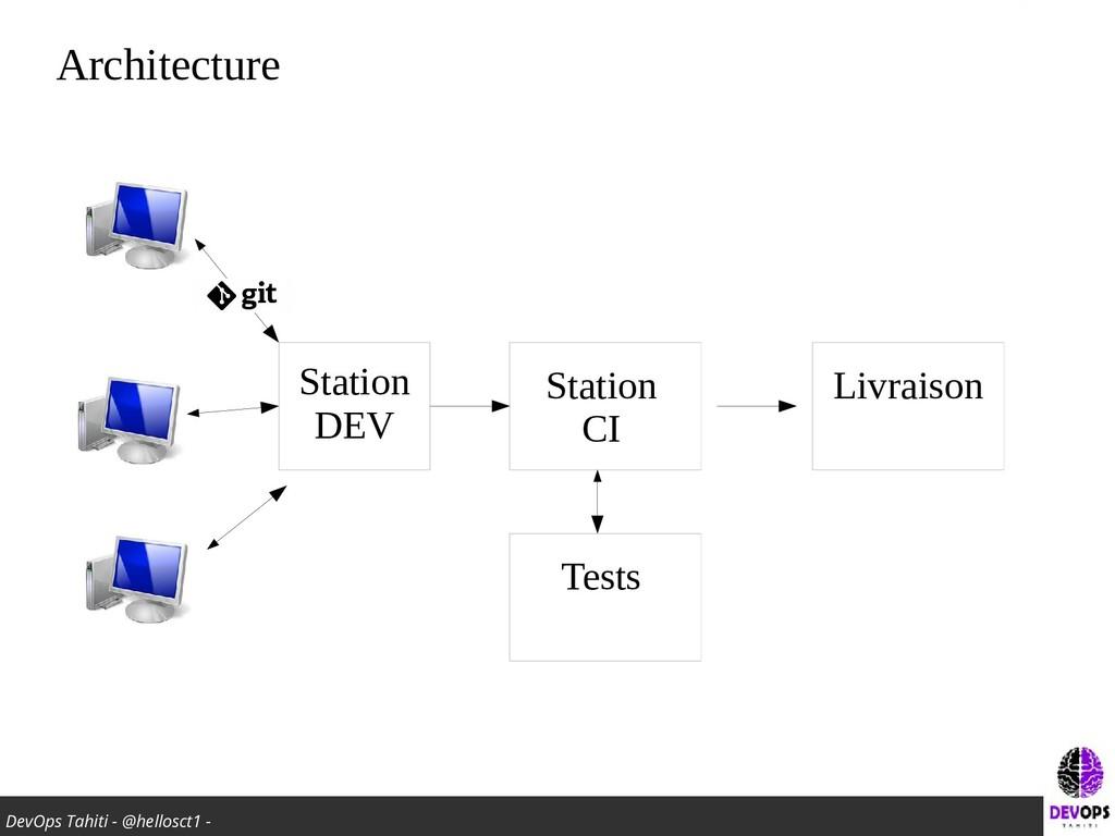DevOps Tahiti - @hellosct1 - Architecture Stati...