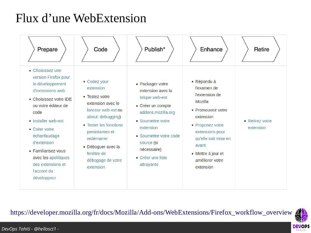 DevOps Tahiti - @hellosct1 - Flux d'une WebExte...