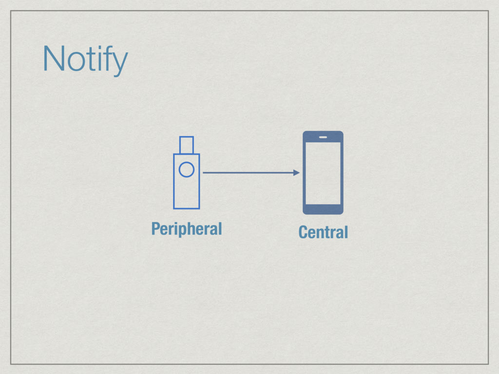 Notify Peripheral Central