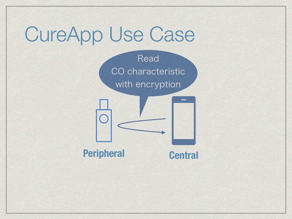 CureApp Use Case 3FBE $0DIBSBDUFSJTUJD XJUI...