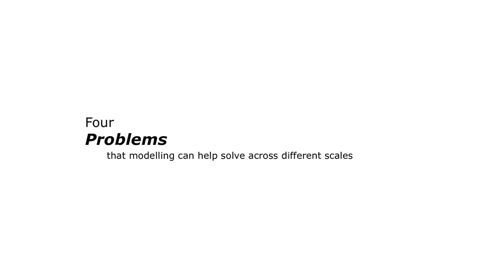 Problems Four that modelling can help solve acr...