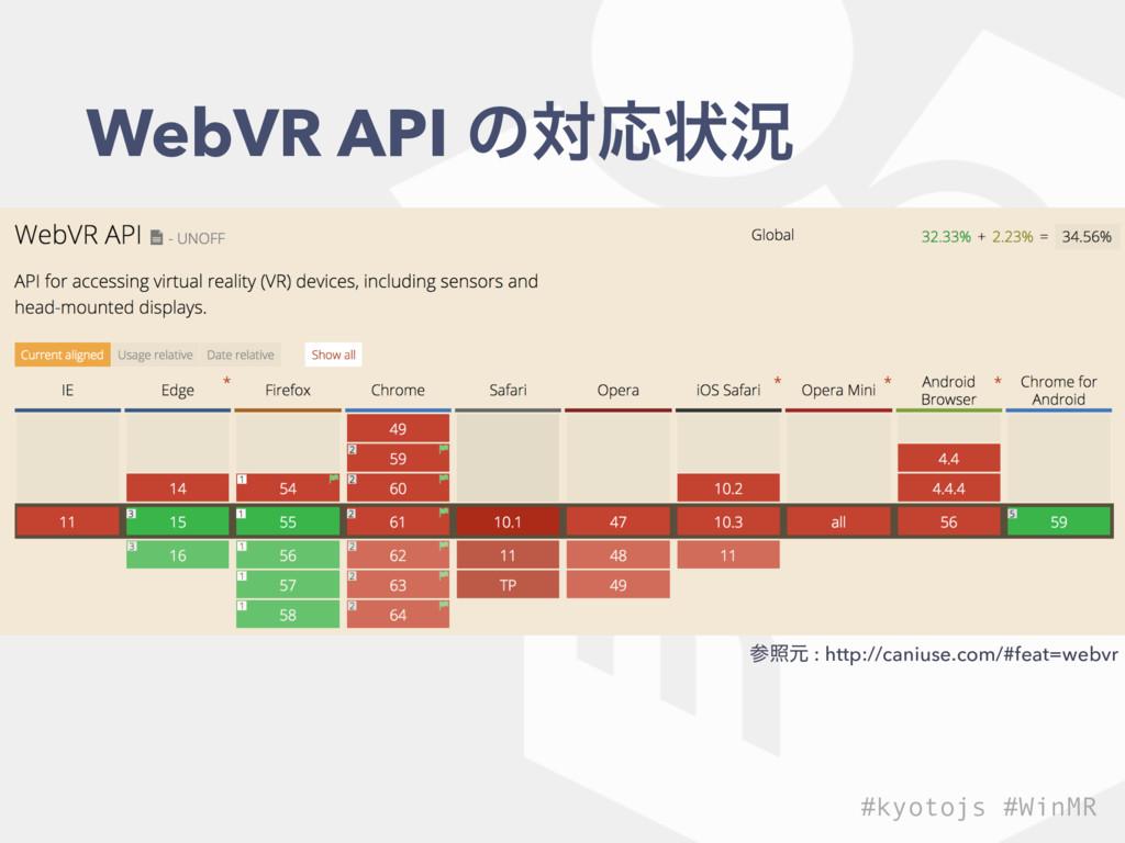WebVR API ͷରԠঢ়گ #kyotojs #WinMR রݩ : http://ca...