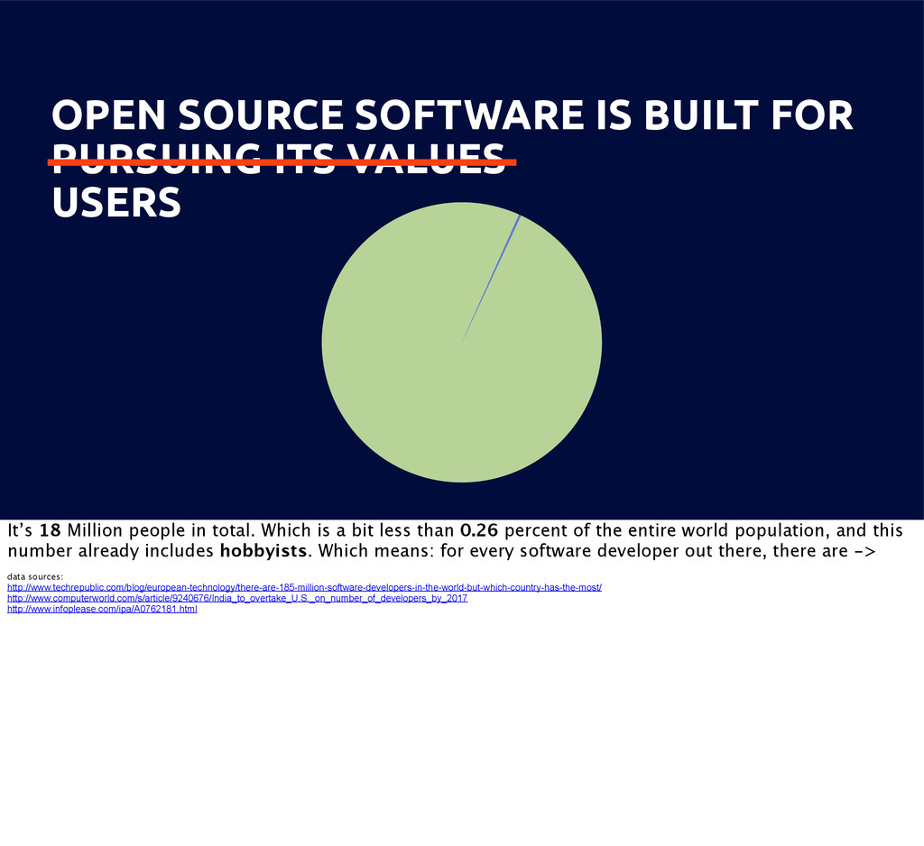 OPEN SOURCE SOFTWARE IS BUILT FOR PURSUING ITS ...