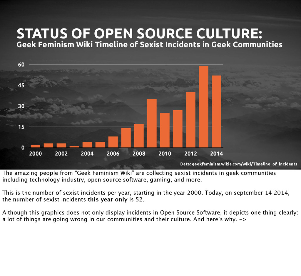 STATUS OF OPEN SOURCE CULTURE: Geek Feminism Wi...