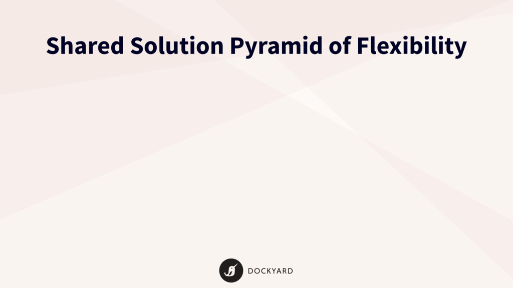 Shared Solution Pyramid of Flexibility