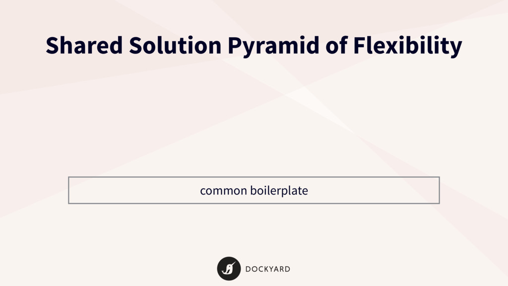 Shared Solution Pyramid of Flexibility common b...