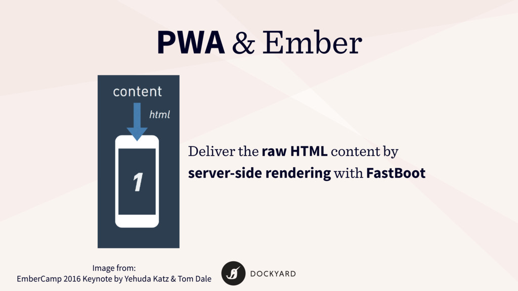 PWA & Ember Deliver the raw HTML content by ser...