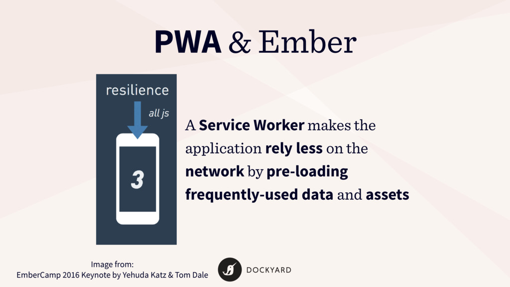 PWA & Ember A Service Worker makes the applicat...