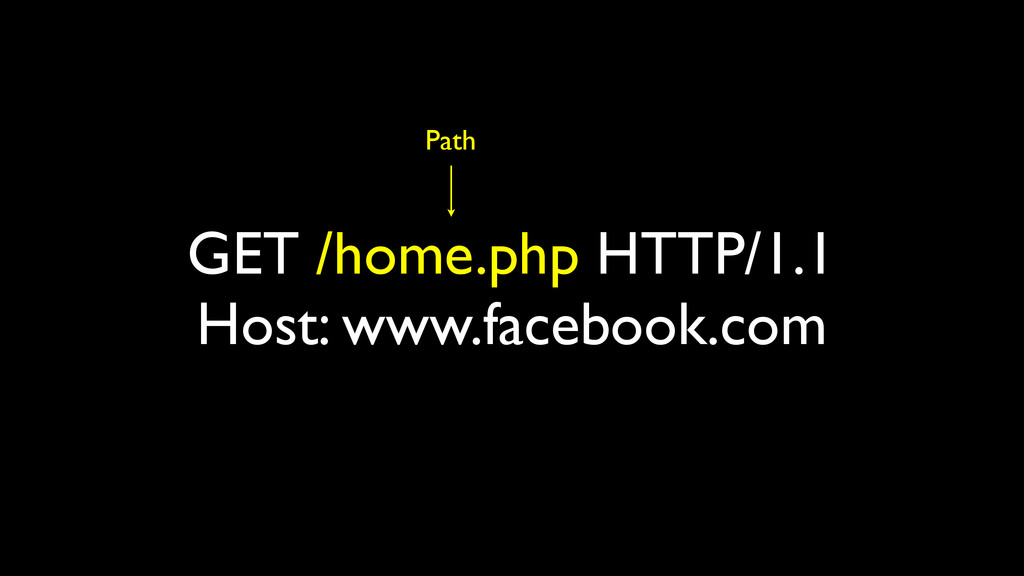 GET /home.php HTTP/1.1 Host: www.facebook.com P...