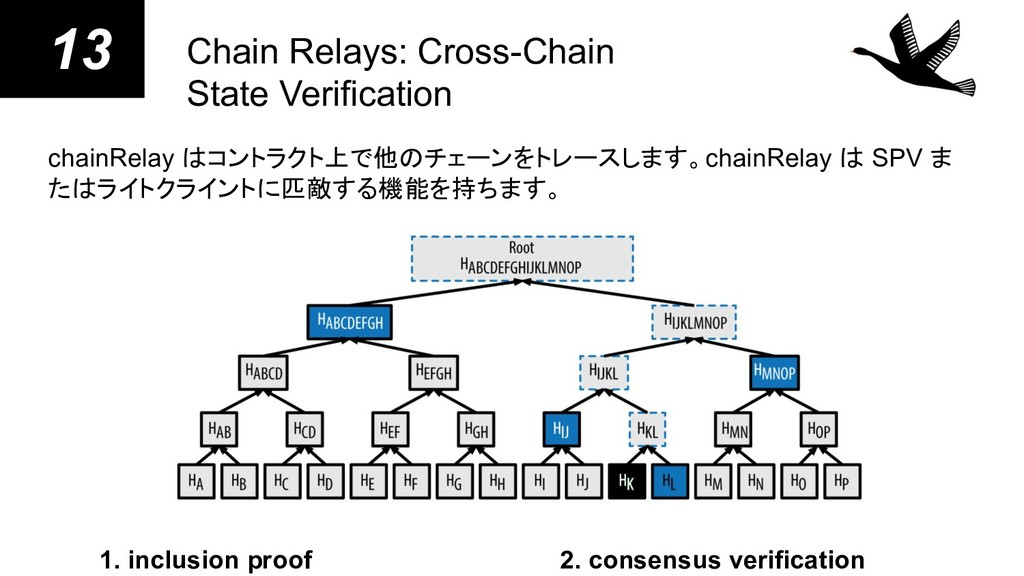 13 Chain Relays: Cross-Chain State Verification...