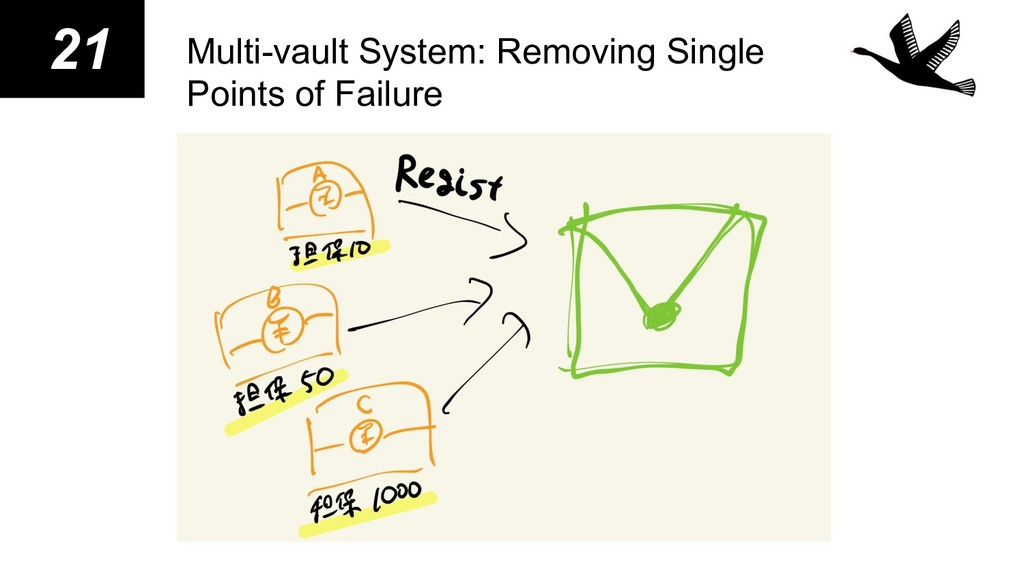 21 Multi-vault System: Removing Single Points o...