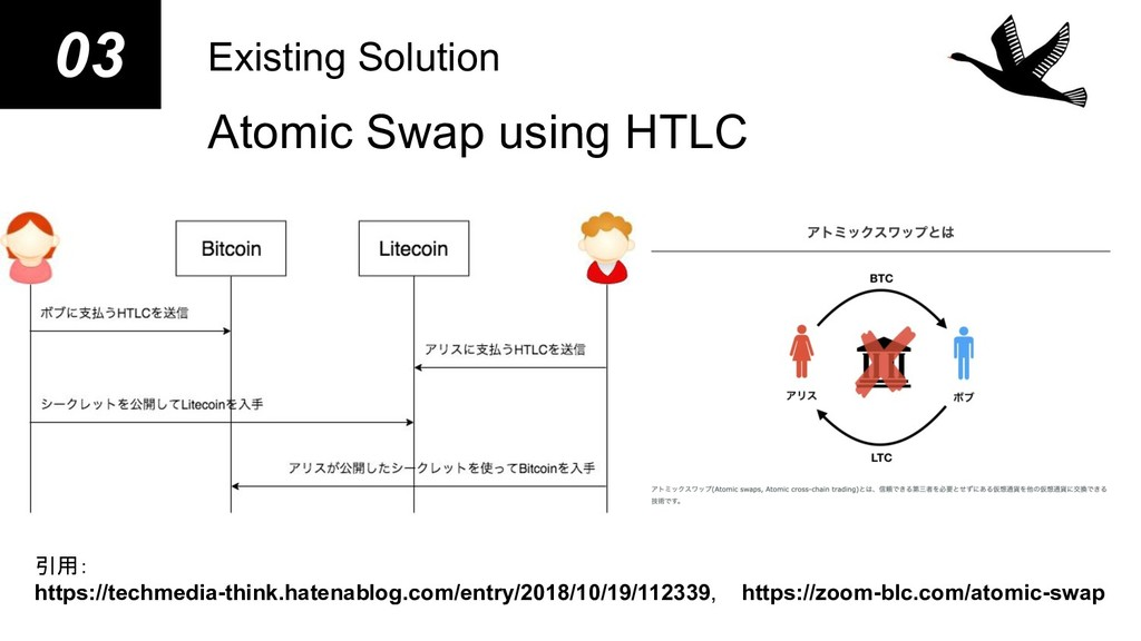 03 Existing Solution 引用: https://techmedia-thin...