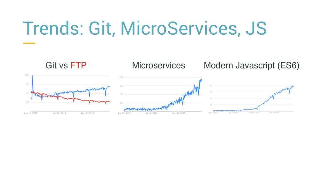 Trends: Git, MicroServices, JS Modern Javascrip...