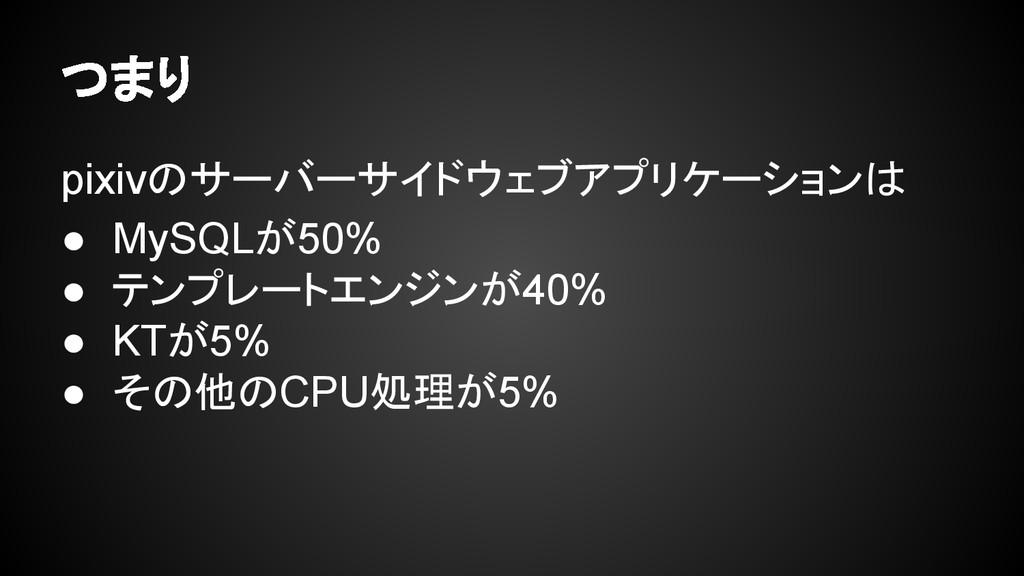 つまり pixivのサーバーサイドウェブアプリケーションは ● MySQLが50% ● テンプ...