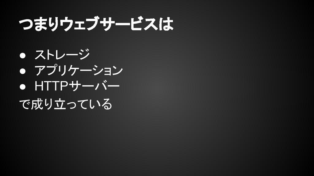 つまりウェブサービスは ● ストレージ ● アプリケーション ● HTTPサーバー で成り立っ...