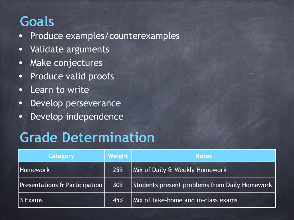 • Produce examples/counterexamples • Validate a...