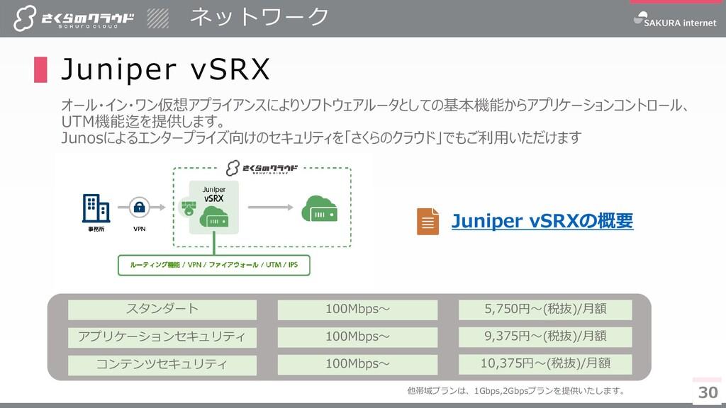 30 ネットワーク 30 ▌Juniper vSRX オール・イン・ワン仮想アプライアンスによ...