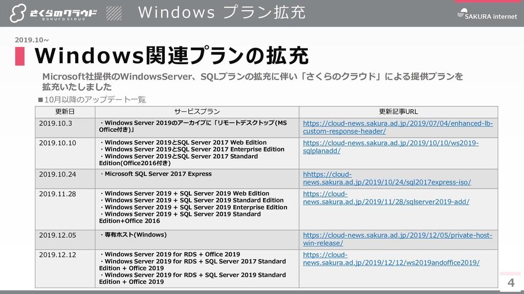 4 Windows プラン拡充 ▌Windows関連プランの拡充 4 2019.10~ Mic...