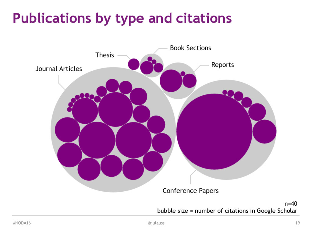 MEDIA & DESIGN 