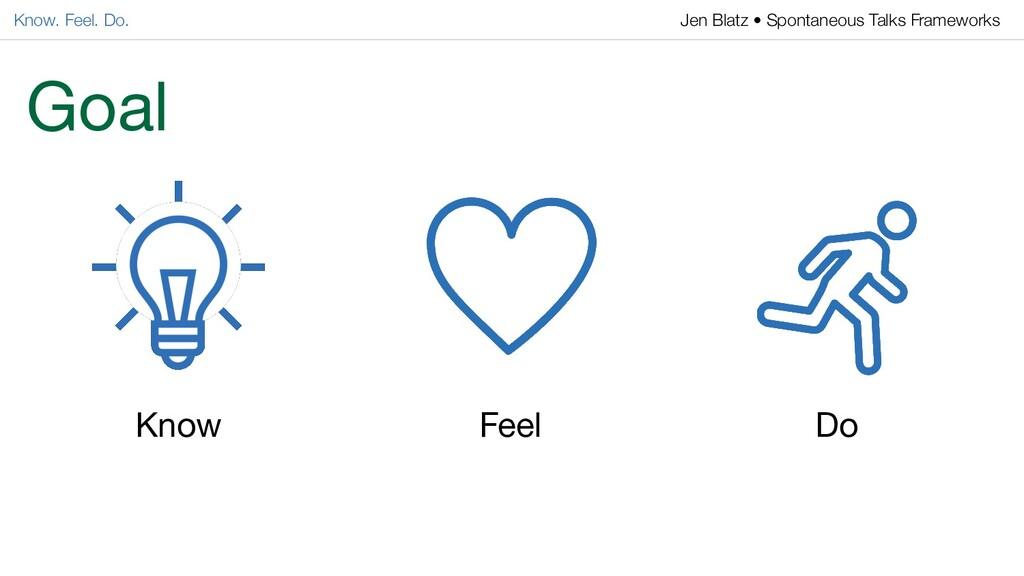 Know Goal Know. Feel. Do. Jen Blatz • Spontaneo...