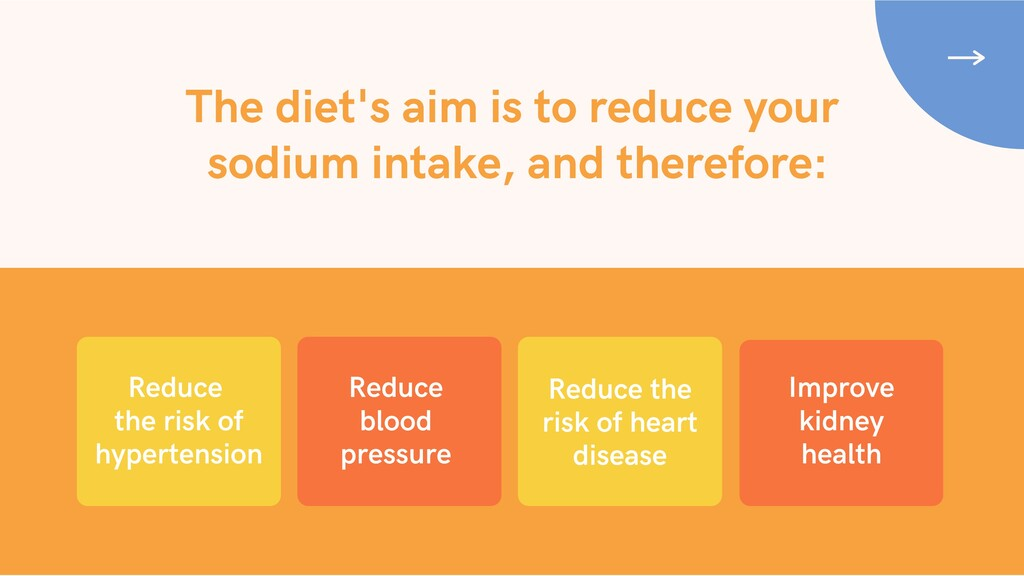 The diet's aim is to reduce your sodium intake,...