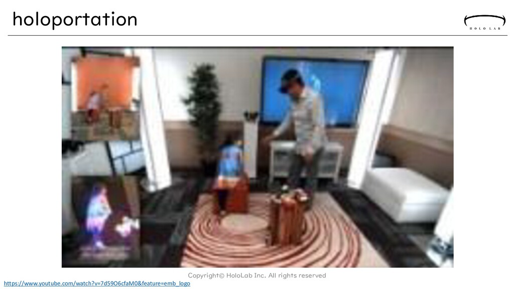 holoportation Copyright© HoloLab Inc. All right...