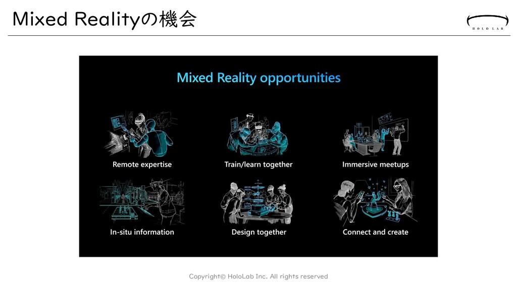 Mixed Realityの機会 Copyright© HoloLab Inc. All ri...