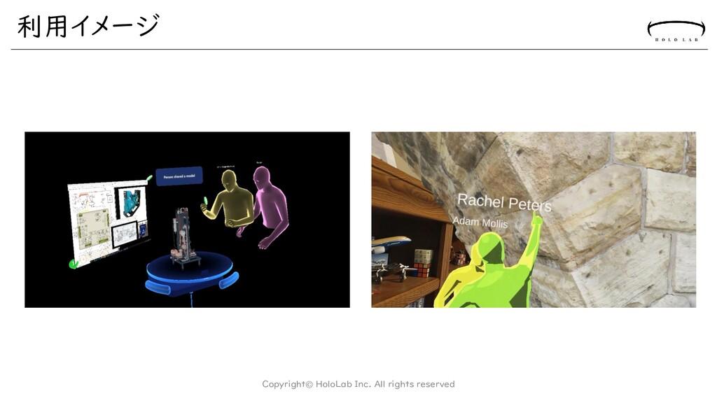 利用イメージ Copyright© HoloLab Inc. All rights reser...