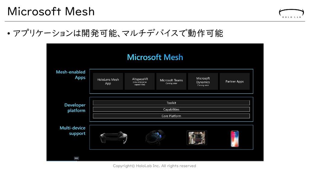 Microsoft Mesh • アプリケーションは開発可能、マルチデバイスで動作可能 Cop...