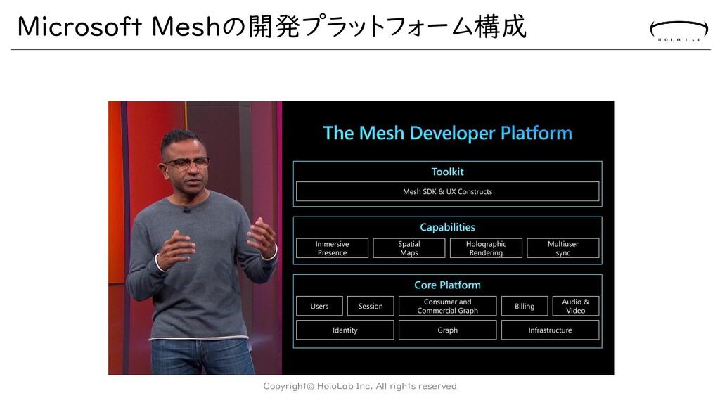 Microsoft Meshの開発プラットフォーム構成 Copyright© HoloLab ...