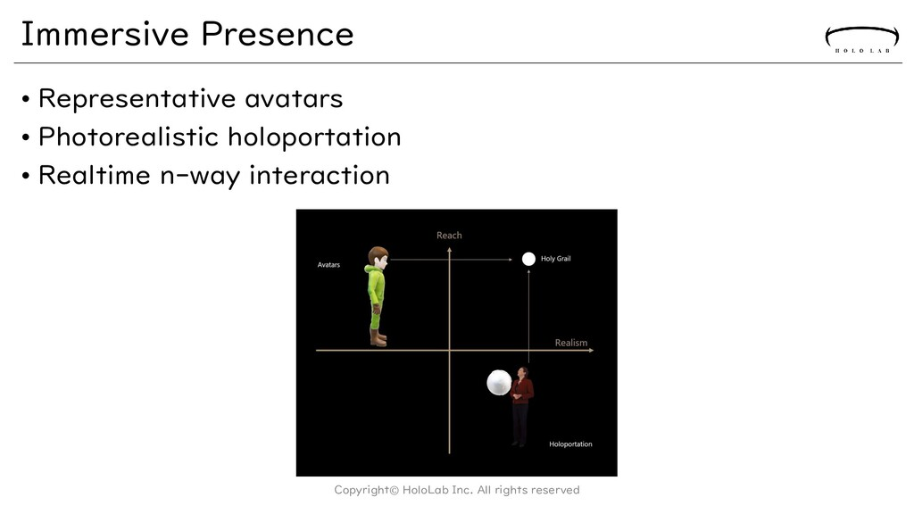 Immersive Presence • Representative avatars • P...