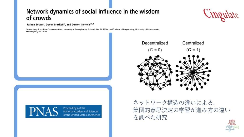 ネットワーク構造の違いによる、 集団的意思決定の学習が進み⽅の違い を調べた研究